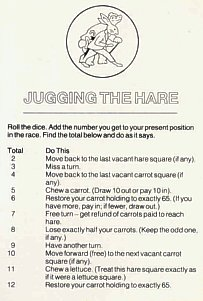"Gibsons ""Jugging the Hare"" chart"